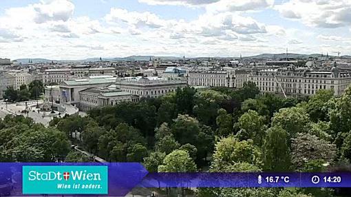 Livecam Burgtheater