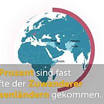 Animation: Bevölkerungszuwachs in Vorarlberg!