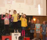 Siegerehrung des SCM Cups
