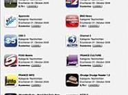 Nachrichten-Applikationen in Apples App Store