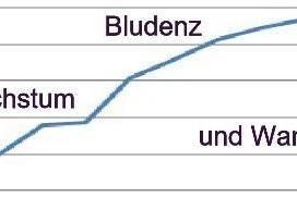 Einen Vortrag über Bevölkerungsentwicklung der Stadt Bludenz gibt es demnächst vom Geschichtsverein in der Remise.