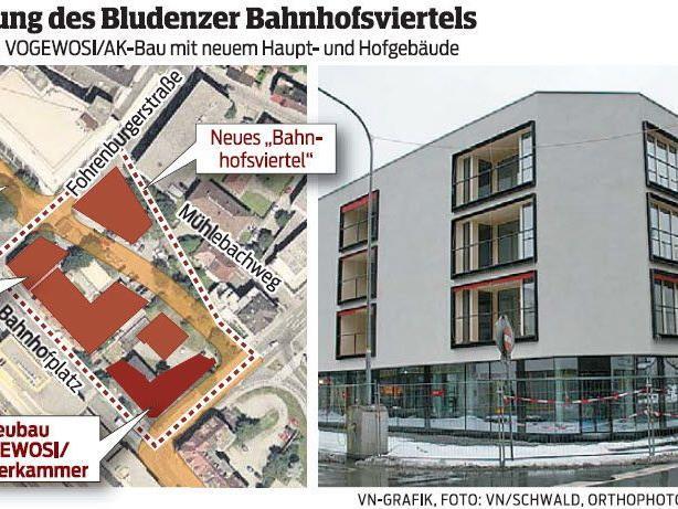 """Bgm. Mandi Katzenmayer: """"Der VOGEWOSI/AK-Neubau ist ein erster Eckpfeiler in der Weiterentwicklung des Bahnhofsviertels."""""""