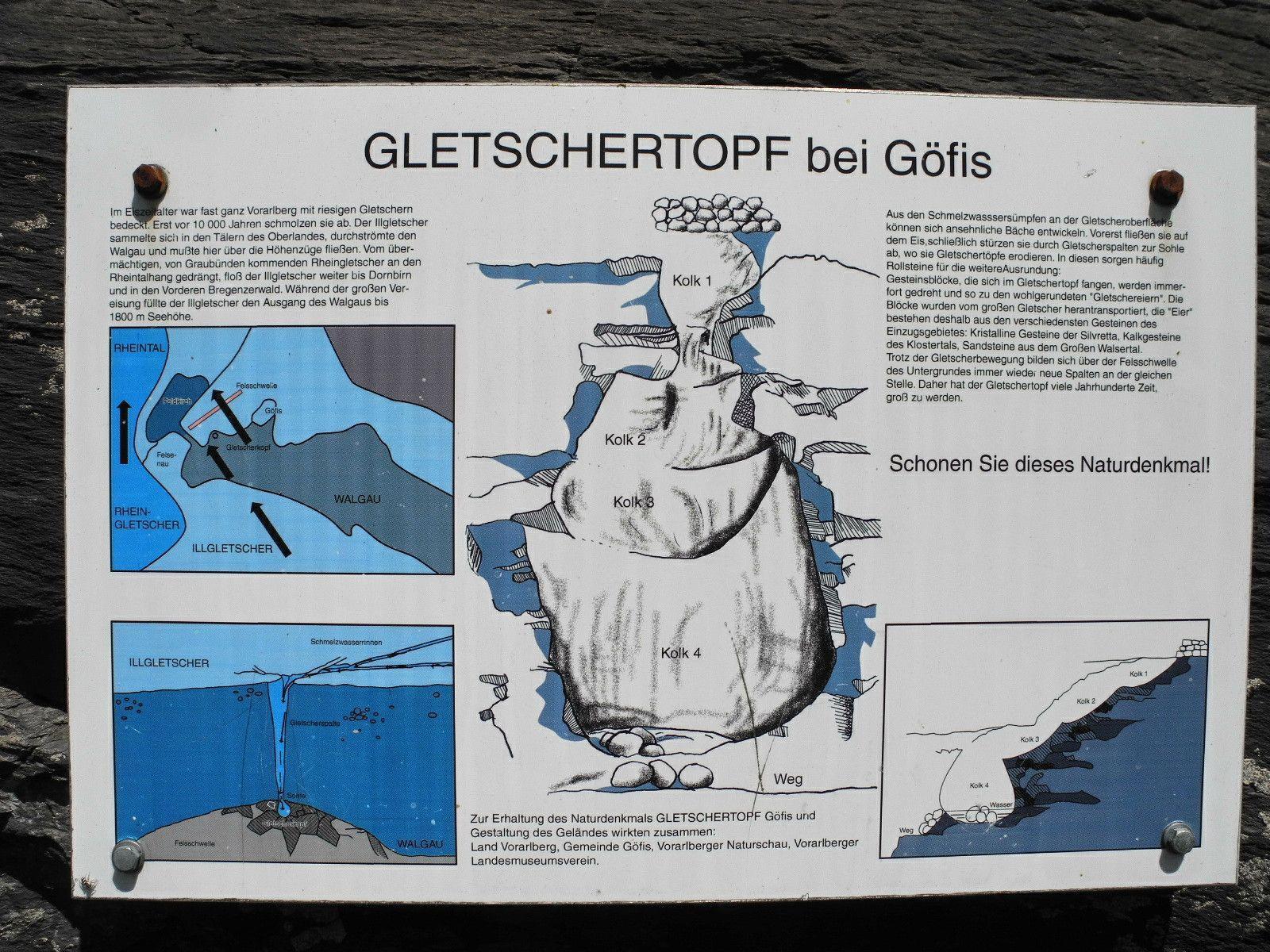 Die Infotafel beim Göfner Gletschertopf