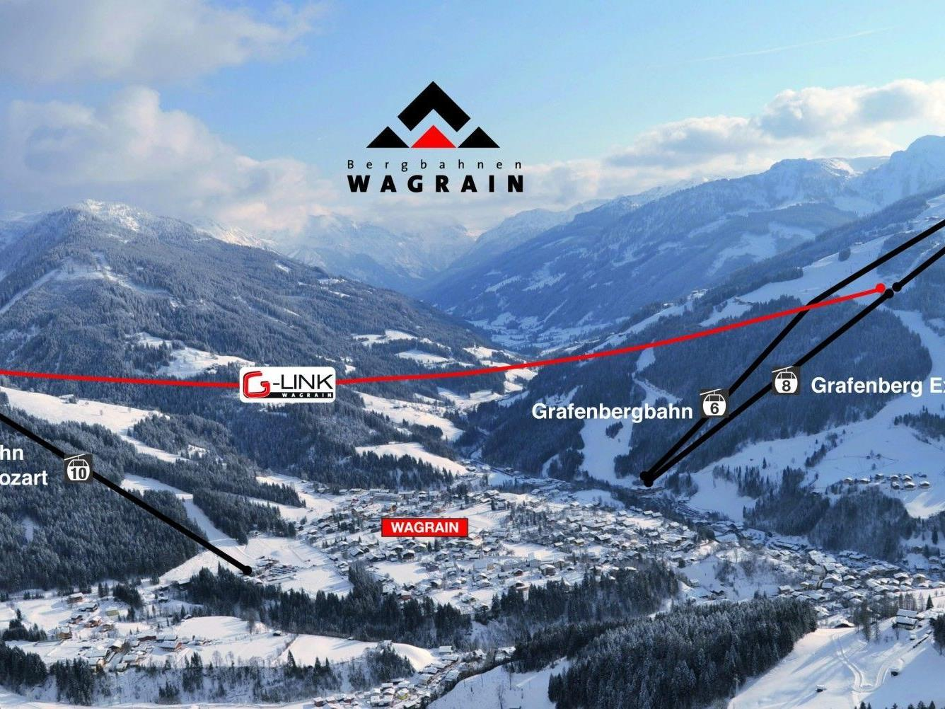 Die neue Pendelbahn verbindet ab Herbst 2013 die beiden Wagrainer Skigebiete.