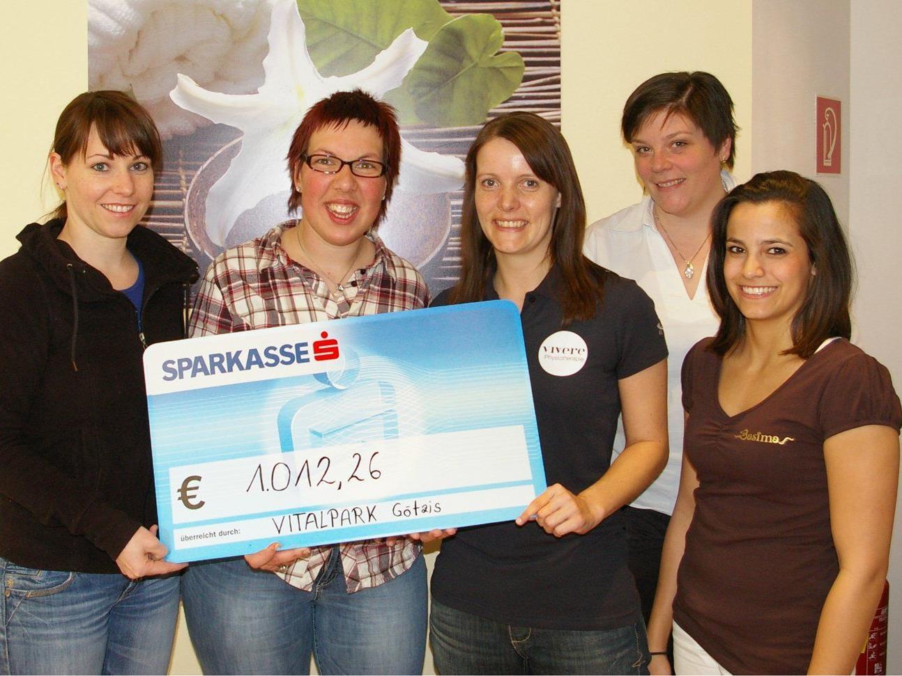 single in Gtzis - Bekanntschaften - Partnersuche & Kontakte