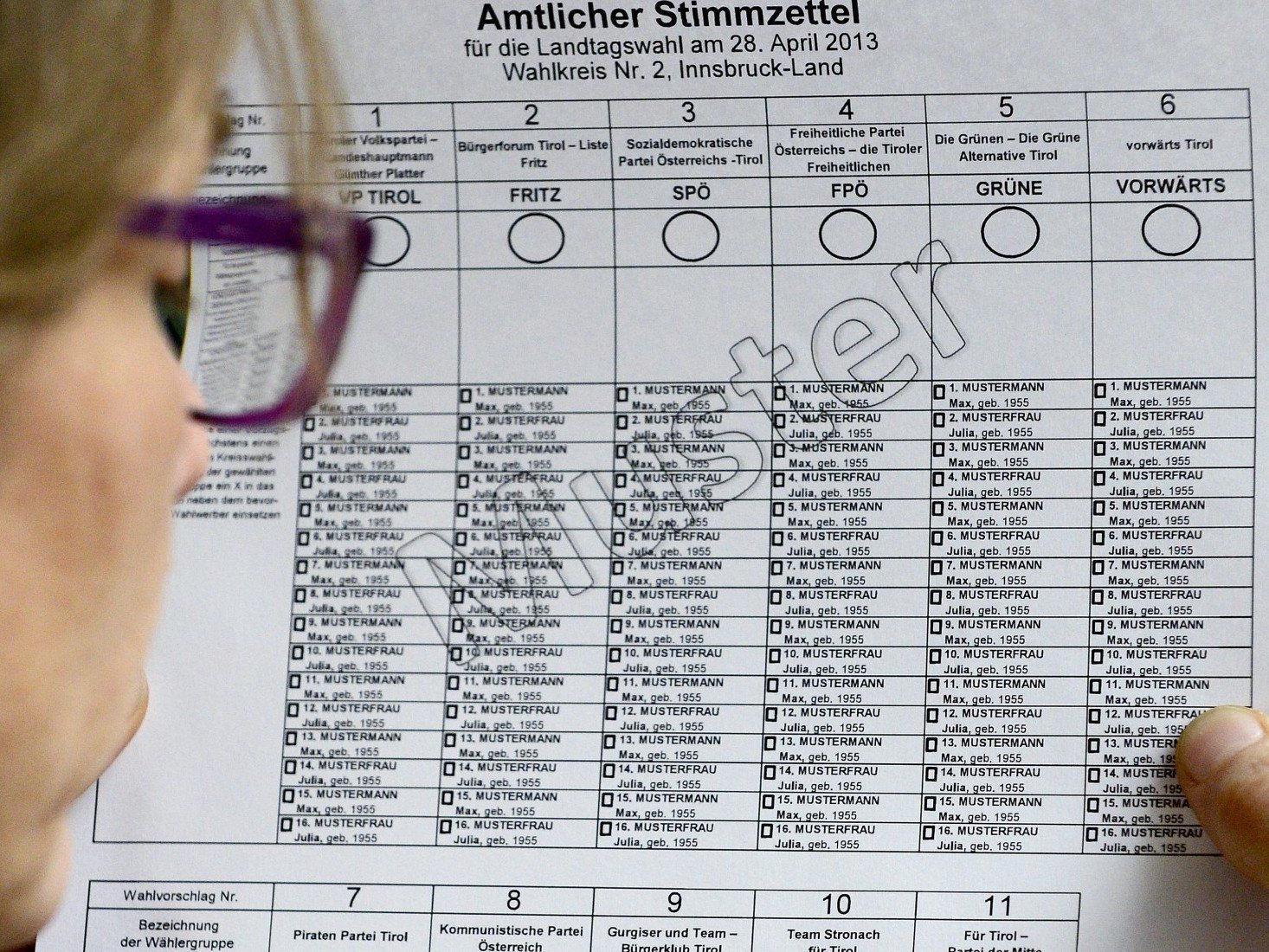 Die Briefwahlstimmen werden bei der Tirol-Wahl erst am 30. April ausgezählt.