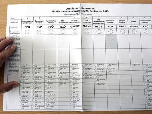 der Stimmzettel für die NR-Wahl 2013