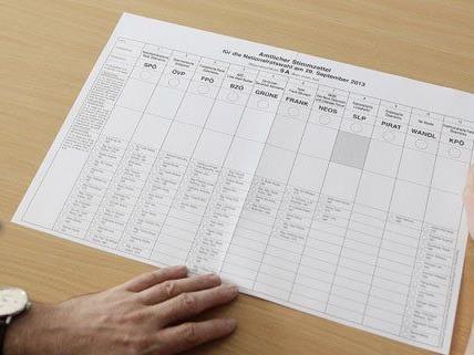 Wichtige Informationen zur Briefwahl bei der Nationalratswahl 2013.