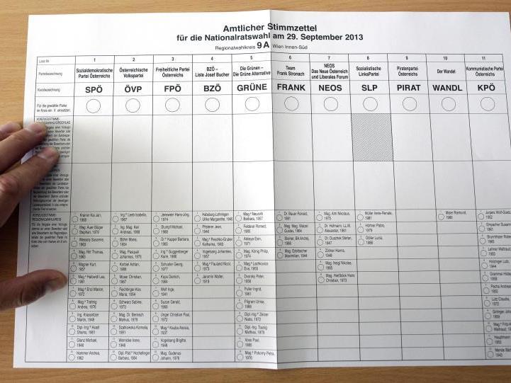 Ein amtlicher Stimmzettel für die Nationalratswahl am 29. September 2013.