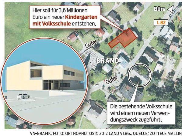 Kindergarten und Volksschule teilen sich zukünftig ein Gebäude.