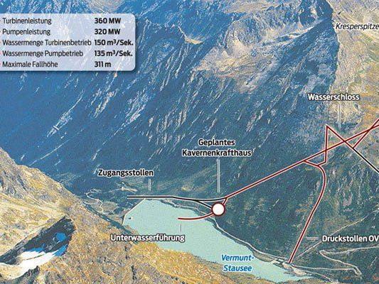 Weg frei für Obervermunt II: 600-Millionen-Projekt kommt.