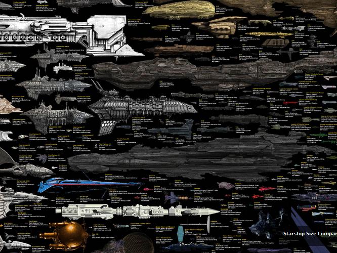 Ein Nerd-Grafiker hat eine Vergleichskarte mit allen bekannten Raumschiffen erstellt.