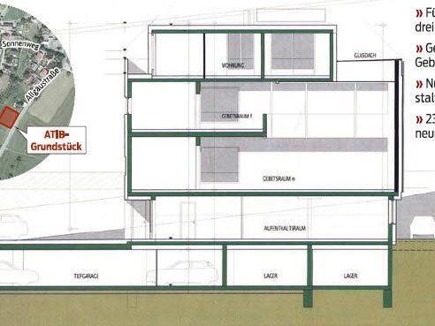 Das geplante ATIB-Vereinshaus in Hörbranz.