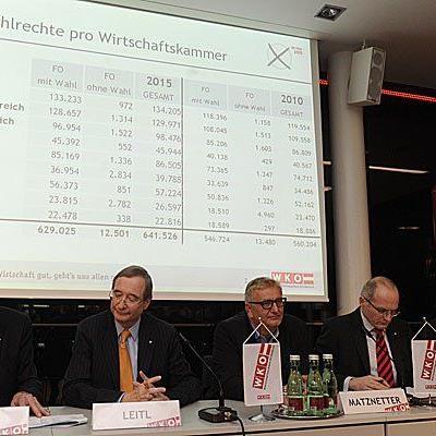 Bei der Präsentation des vorläufigen Gesamtergebnisses der Wirtschaftskammerwahl