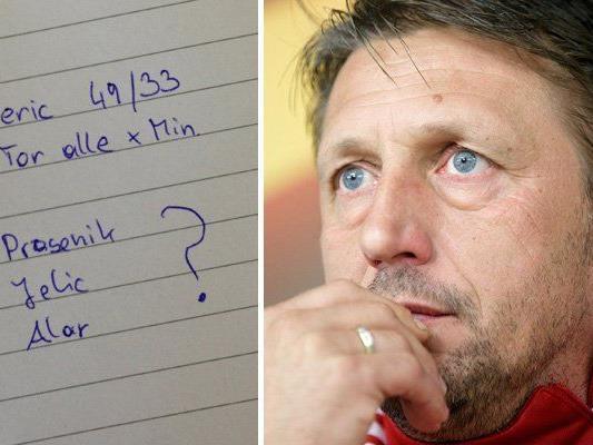 Rapid-Trainer Zoran Barišić muss seine Stürmer in Form bringen.