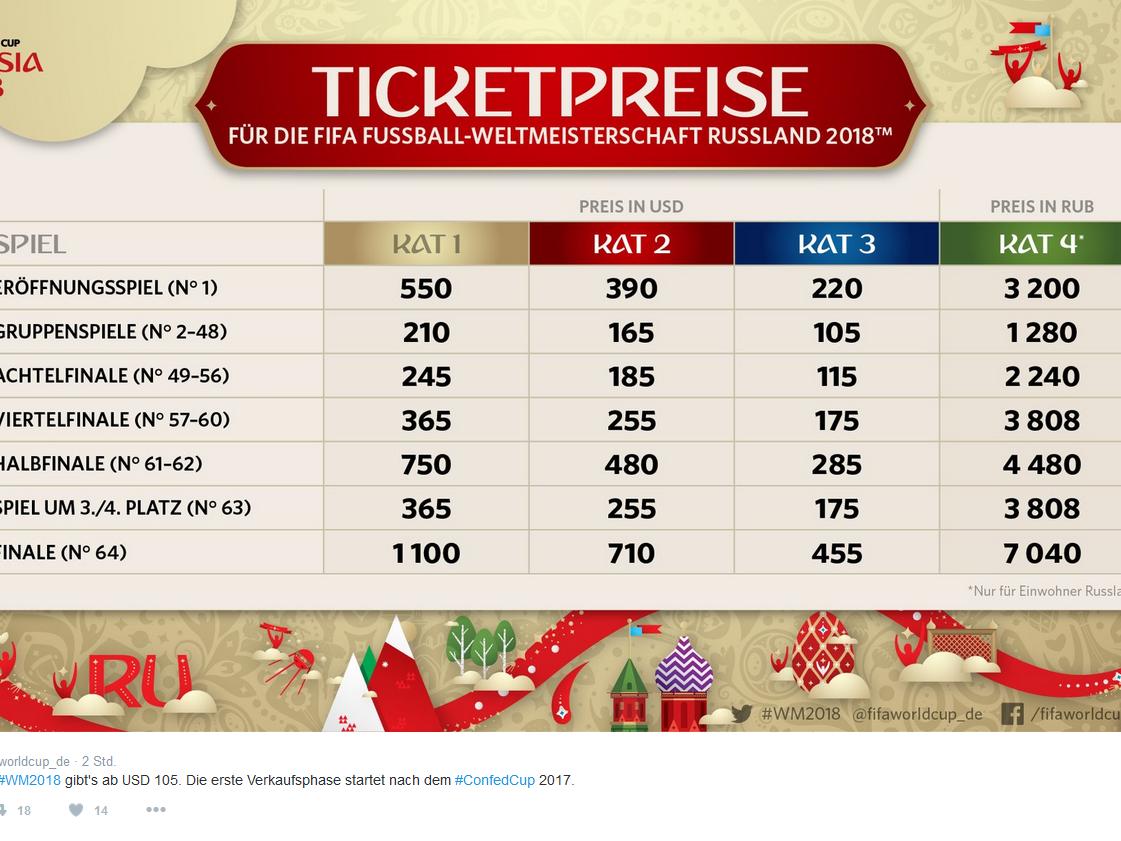 Das sind die Preise in US-Dollar/Russische Rubel bei der WM 2018