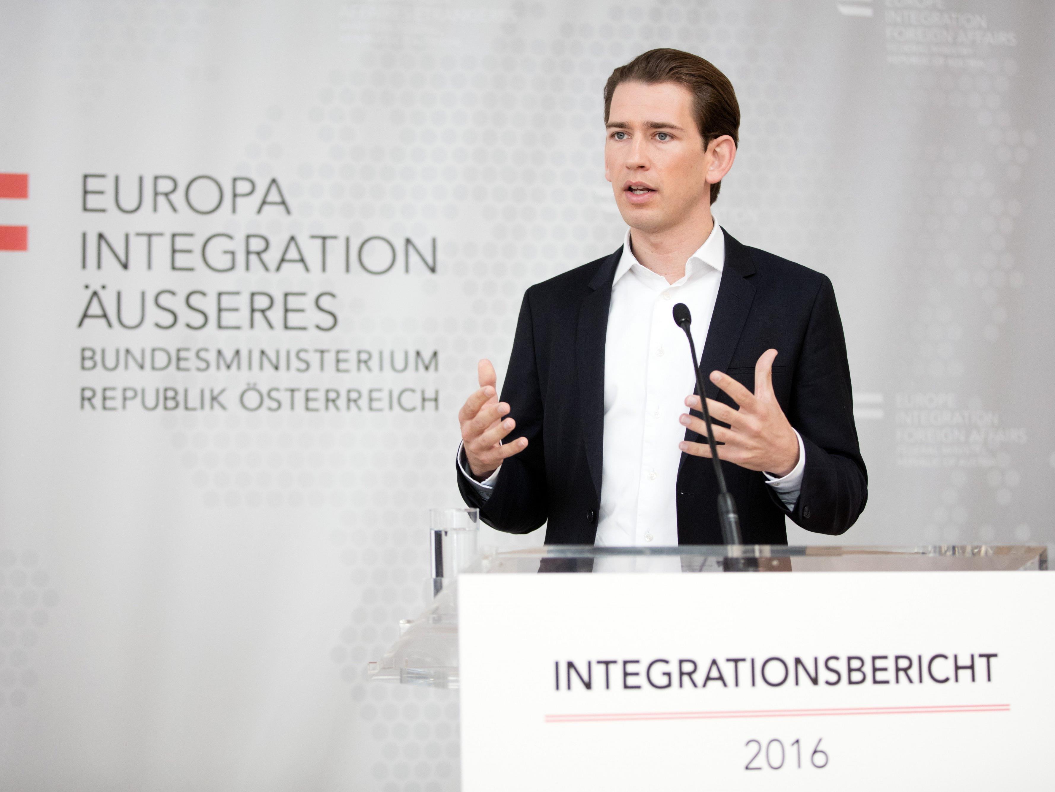 Bewerten Sie die österreichische Integrationspolitik als erfolgreich?