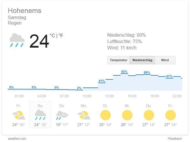 Schlechte Wetterprognosen erfordern Absage.