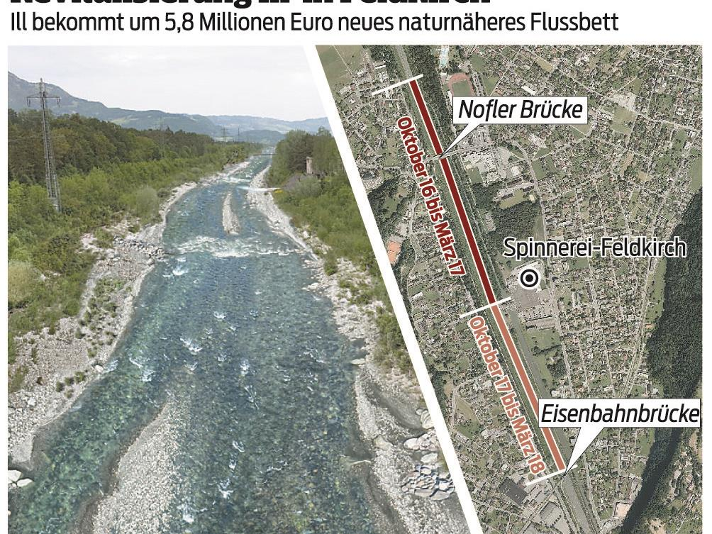 Revitalisierung Ill in Feldkirch
