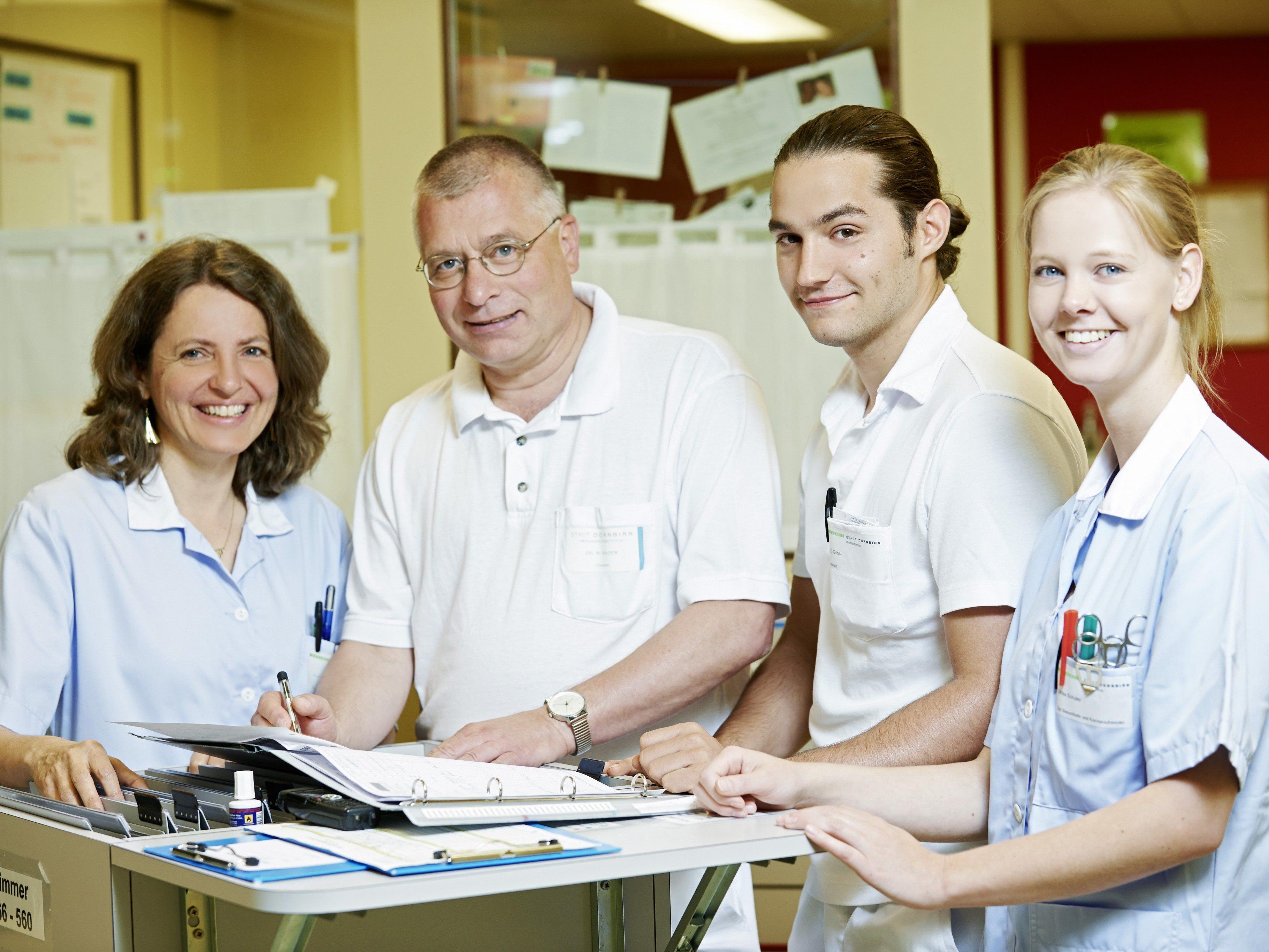 Wie zufrieden sind Sie mit dem Service des Dornbirner Krankenhauses?